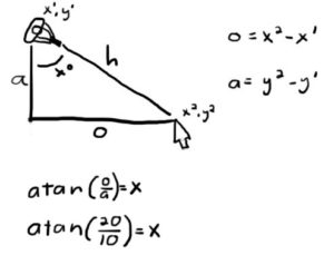 7.-figure-pointer-triangle-atan